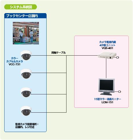 ブックセンター向け映像監視システム